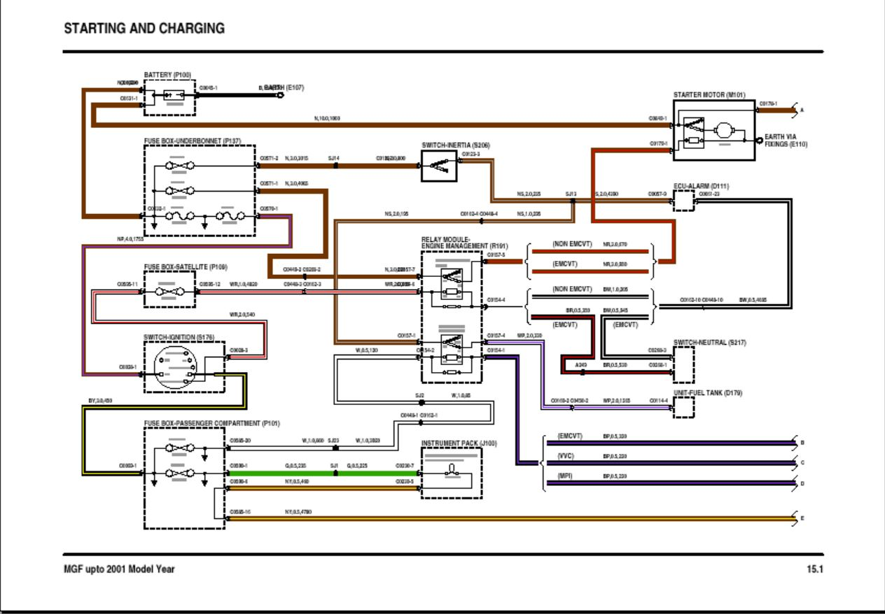 Zr wiring diagram images